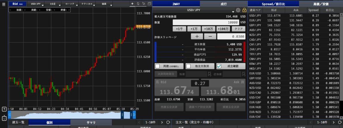 ユーロ円売り注文方法 SBI FXトレードログイン