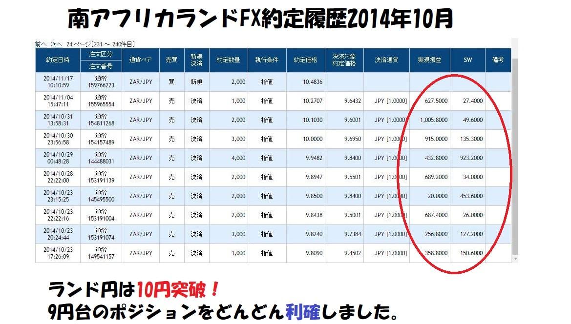 2014年10月南アフリカランドFX約定履歴 10円突破