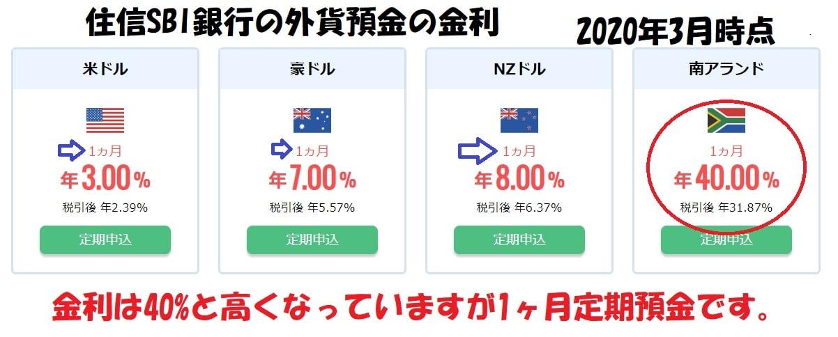 住信SBI銀行の外貨預金金利