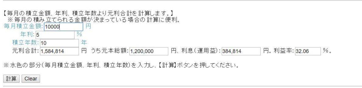 毎月1万円ずつ積立投資した結果
