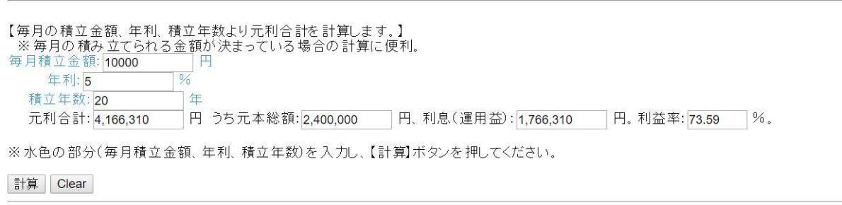 毎月1万円ずつ積立投資 20年後