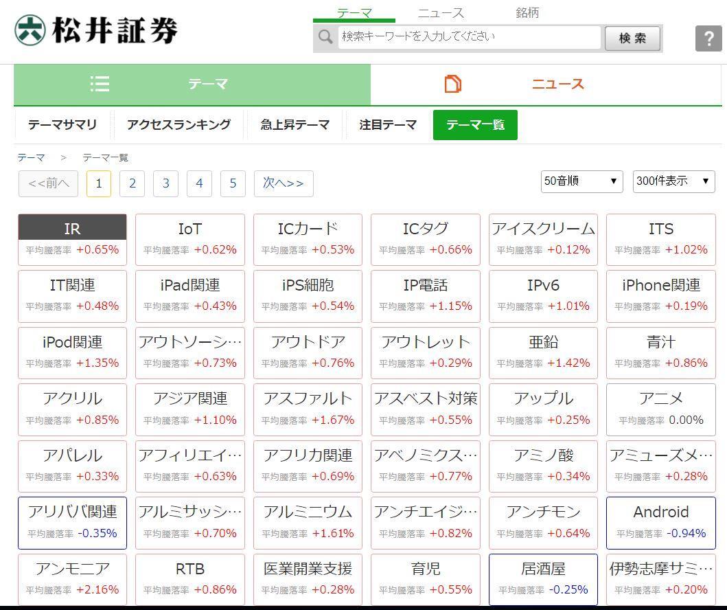 松井証券のテーマ株投資