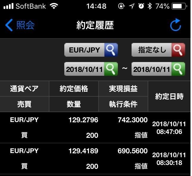 ユーロ円売り2018年10月