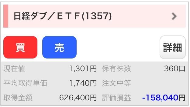 日経ダブルインバース2018年