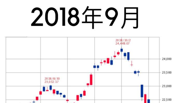2018年9月投資報告