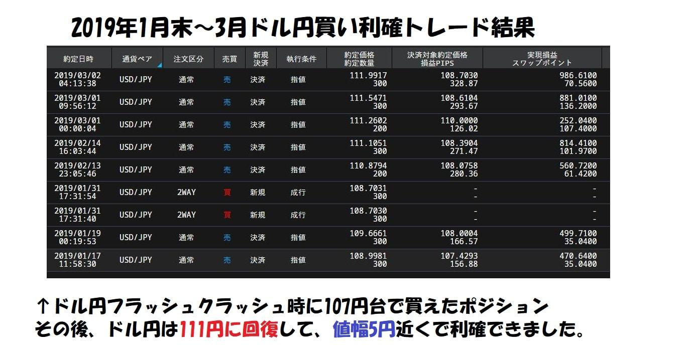 ドル円買い決済約定履歴