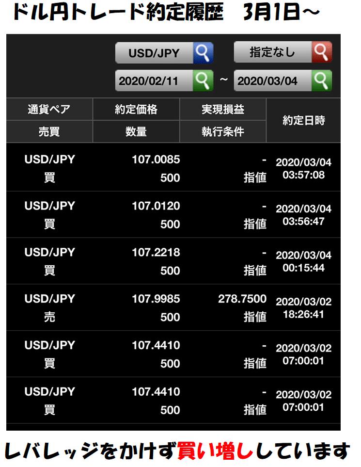 ドル円トレード約定履歴2020年3月