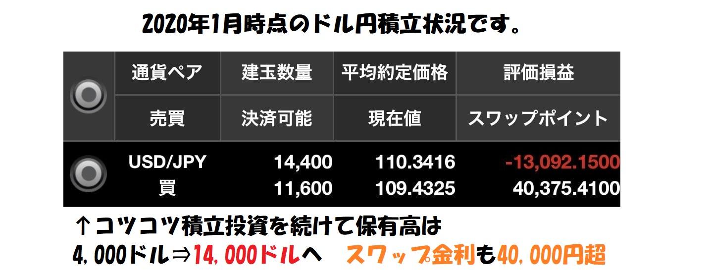 積立FX2020年ドル円買い残高照会