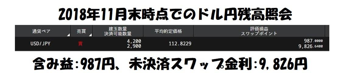 2018年ドル円買い残高照会