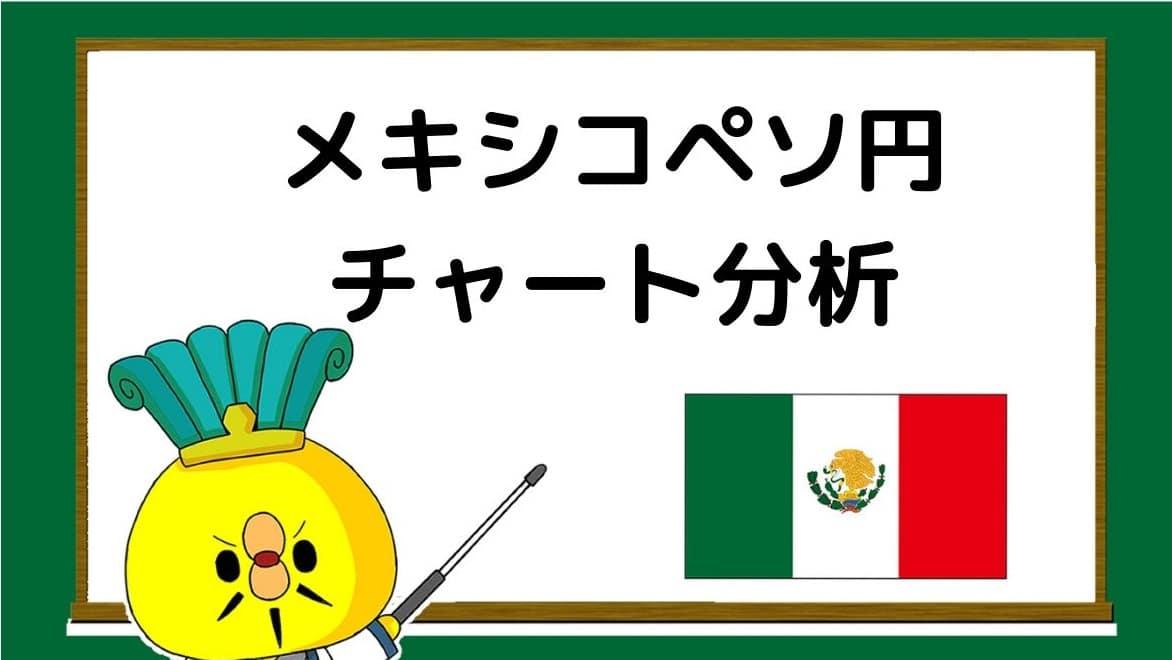 メキシコペソの為替の推移