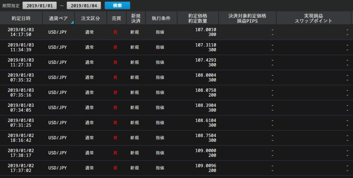 ドル円買い約定履歴2019年1月