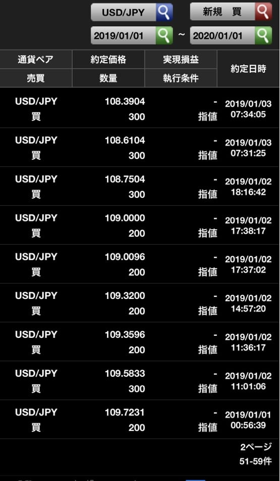 ドル円買い約定利益2019年1月:ハイリターン投資ROCK