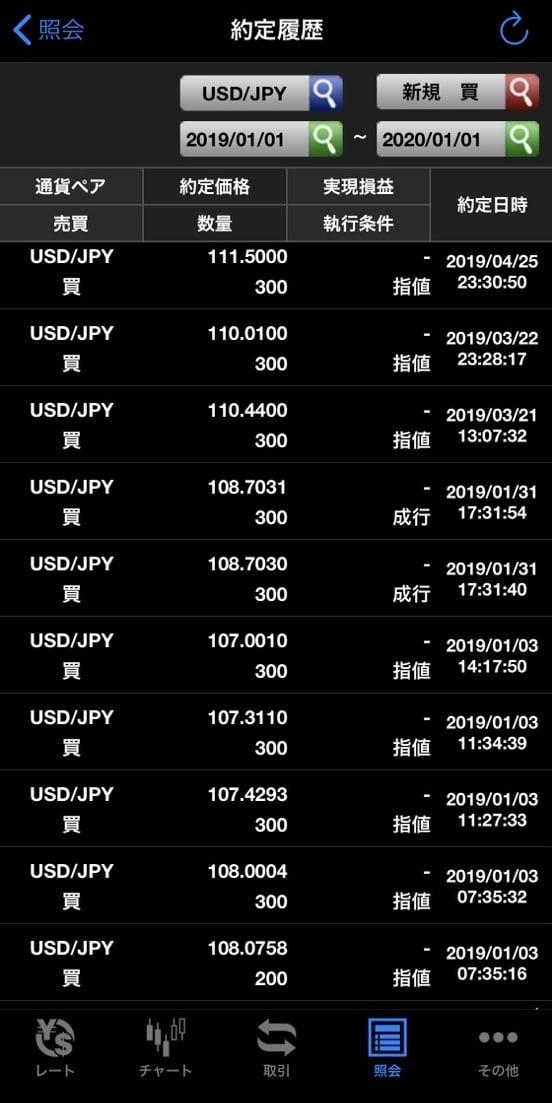ドル円買い約定利益2019年2月~3月