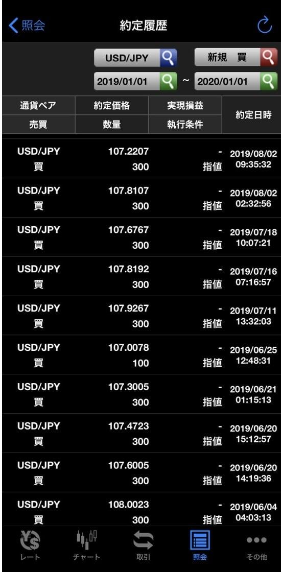 ドル円買い約定履歴2019年8月