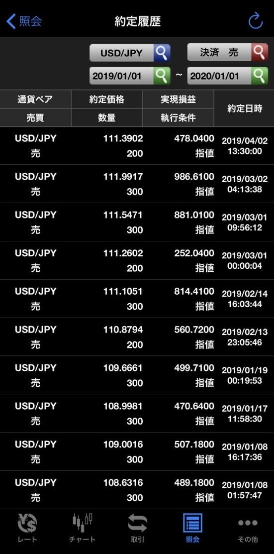 ドル円買い決済約定履歴2019年1月