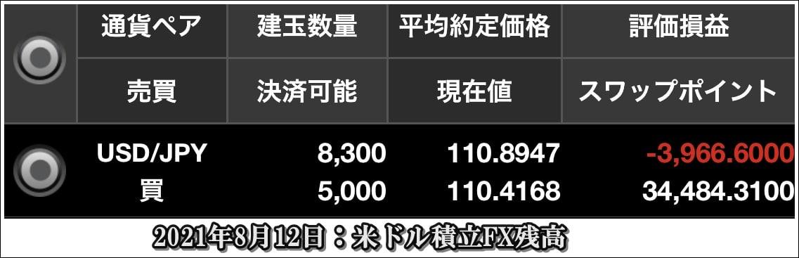 2021年8月米ドル積立FX残高照会